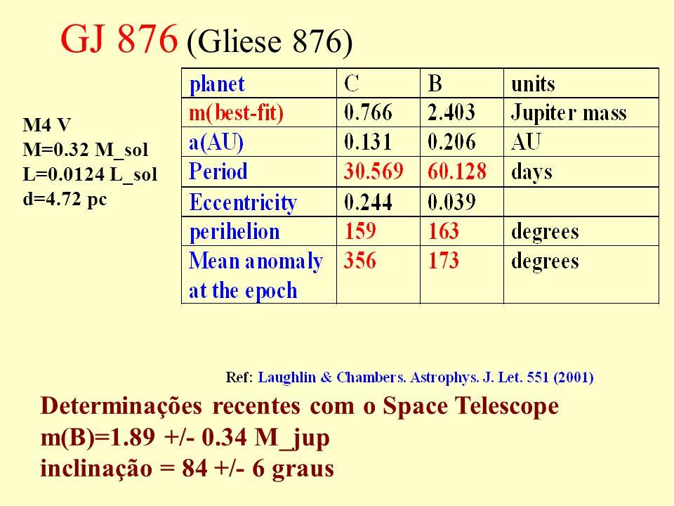 GJ 876 (Gliese 876) Determinações recentes com o Space Telescope