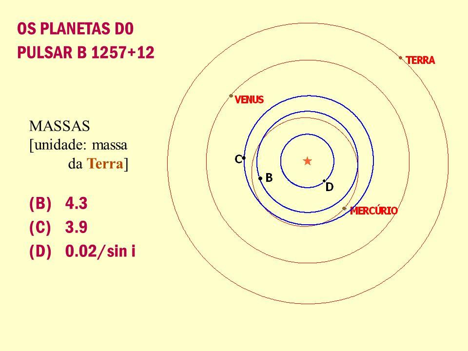 OS PLANETAS D0 PULSAR B 1257+12 (B) 4.3 (C) 3.9 (D) 0.02/sin i MASSAS