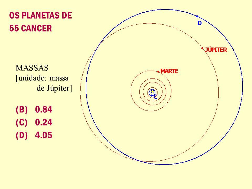 OS PLANETAS DE 55 CANCER (B) 0.84 (C) 0.24 (D) 4.05 MASSAS