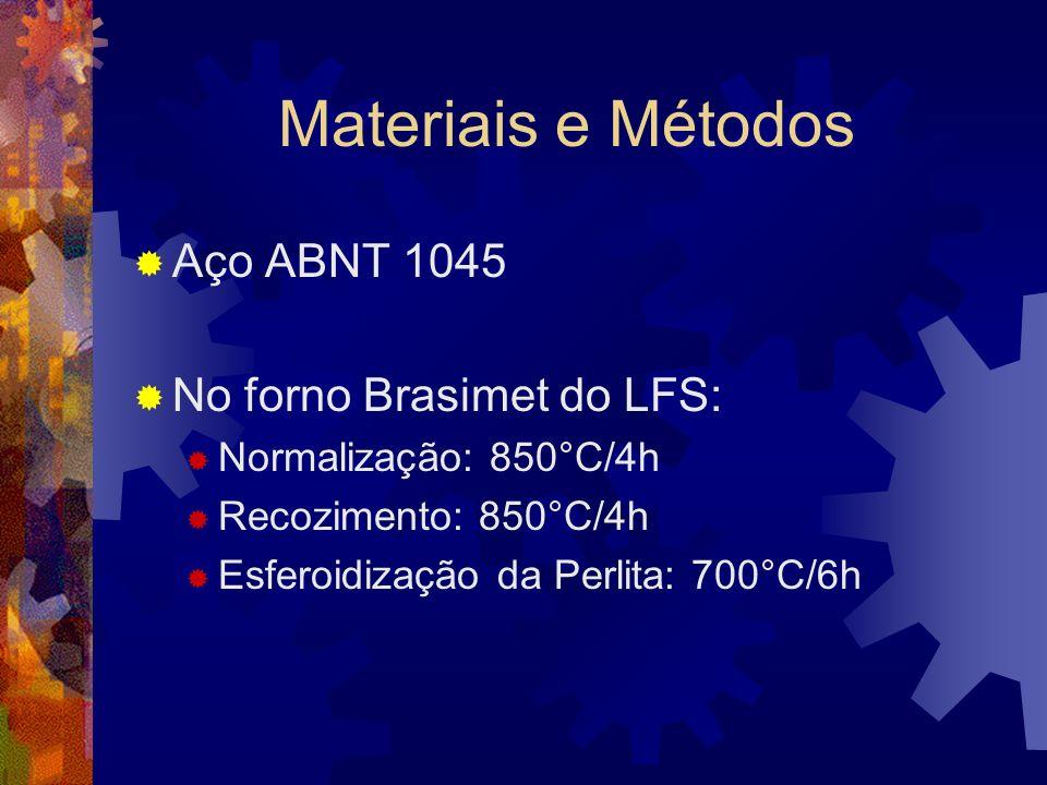 Materiais e Métodos Aço ABNT 1045 No forno Brasimet do LFS: