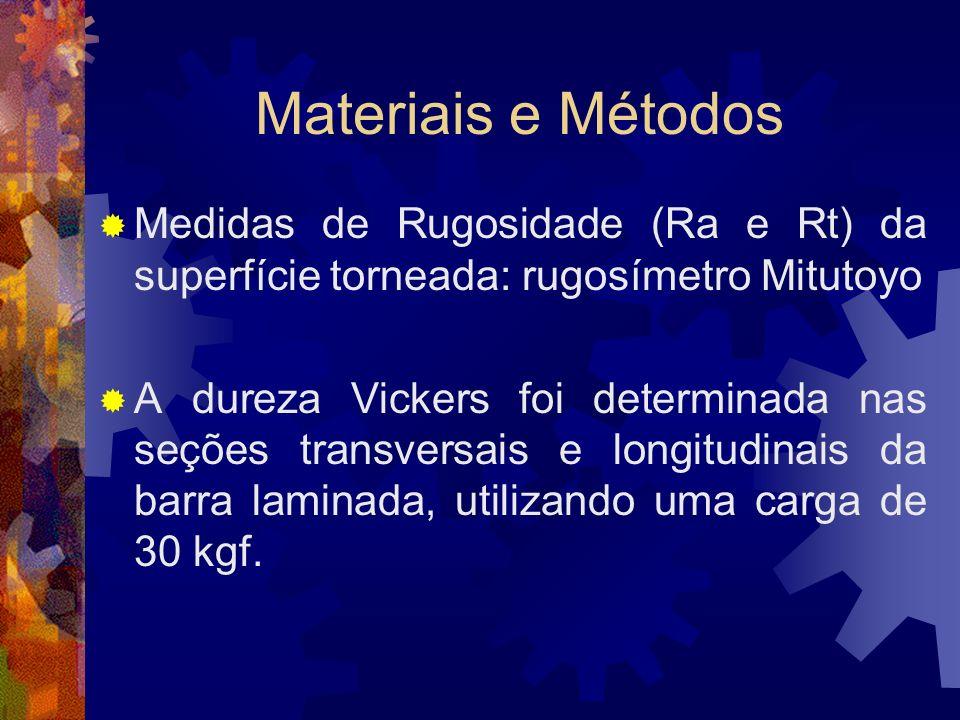 Materiais e Métodos Medidas de Rugosidade (Ra e Rt) da superfície torneada: rugosímetro Mitutoyo.