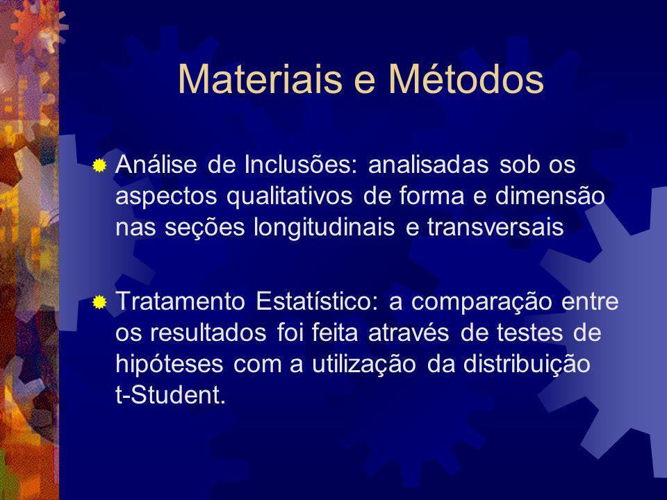 Materiais e Métodos Análise de Inclusões: analisadas sob os aspectos qualitativos de forma e dimensão nas seções longitudinais e transversais.