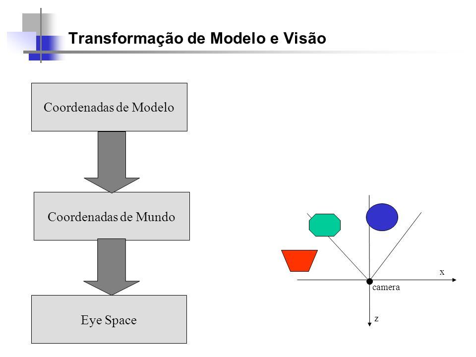 Transformação de Modelo e Visão