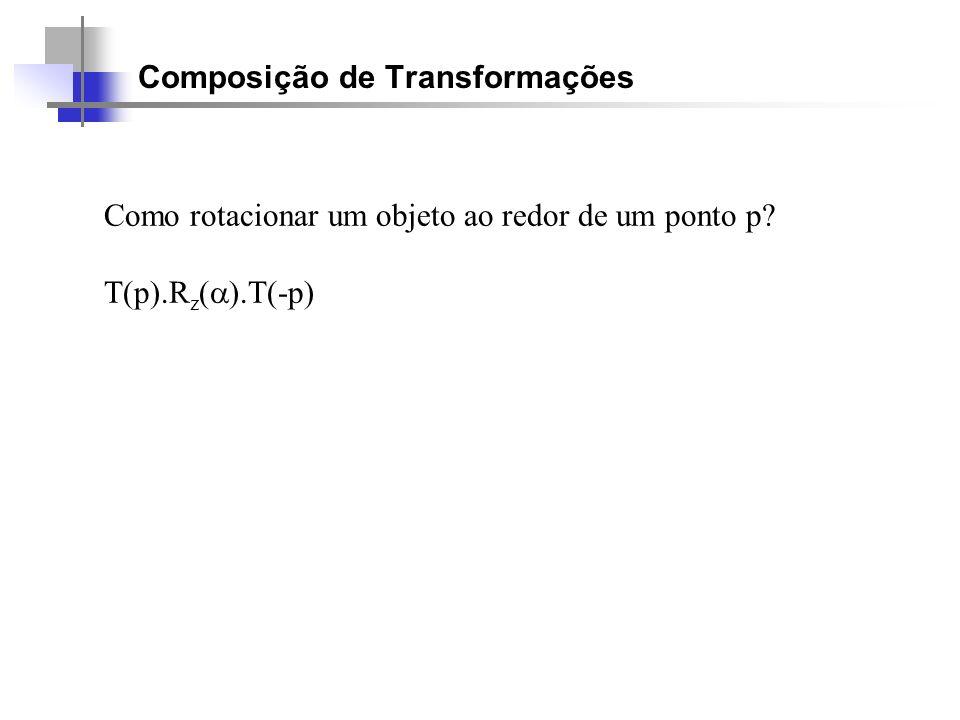 Composição de Transformações