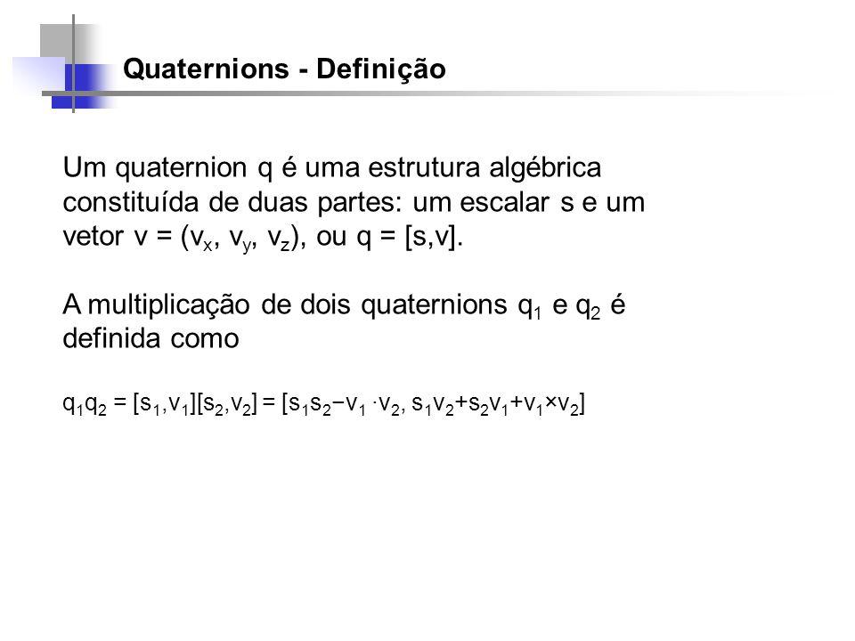 Quaternions - Definição