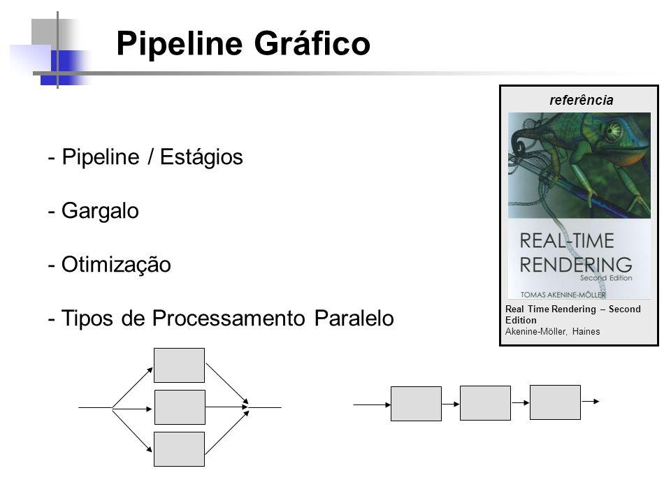 Pipeline Gráfico referência. Pipeline / Estágios - Gargalo - Otimização - Tipos de Processamento Paralelo.