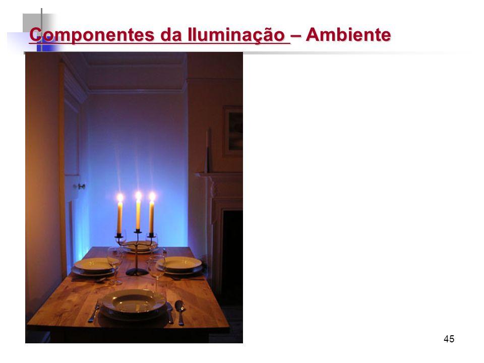 Componentes da Iluminação – Ambiente