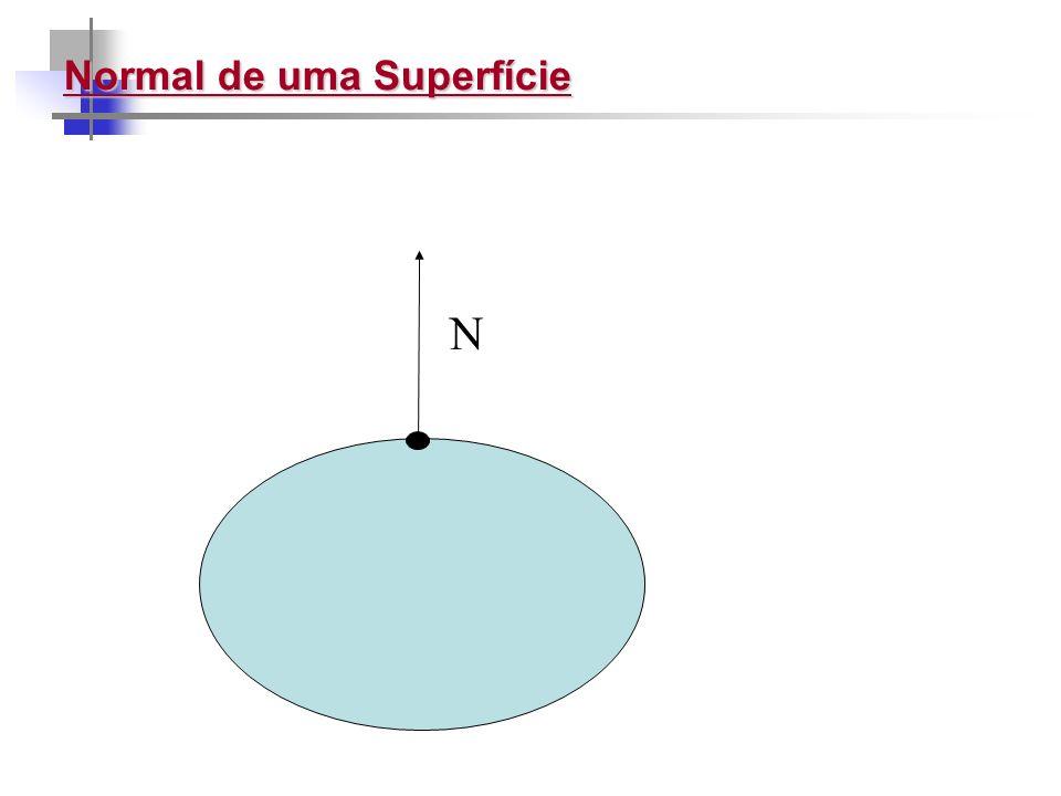 Normal de uma Superfície
