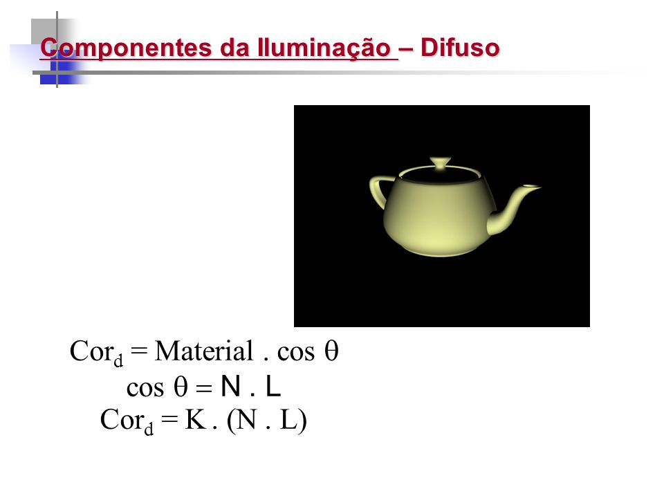 Cord = Material . cos  cos N . L Cord = K . (N . L)