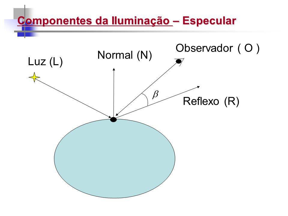 Componentes da Iluminação – Especular