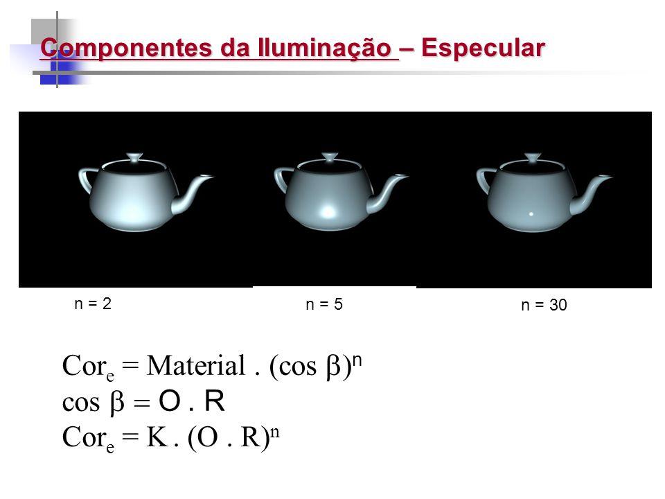 Core = Material . (cos n cos O . R Core = K . (O . R)n