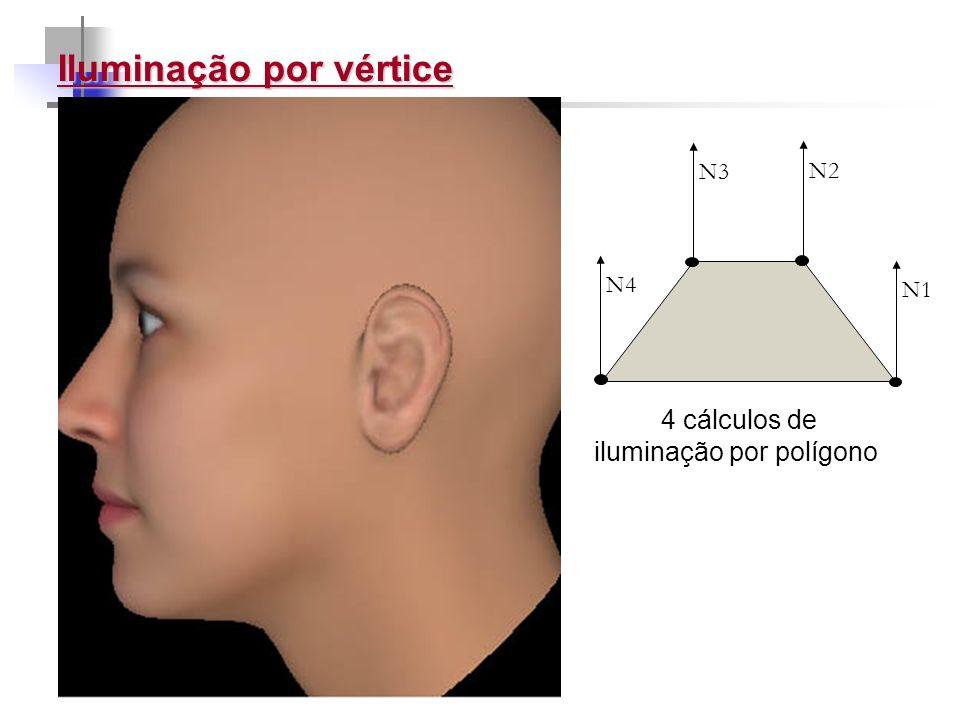 4 cálculos de iluminação por polígono