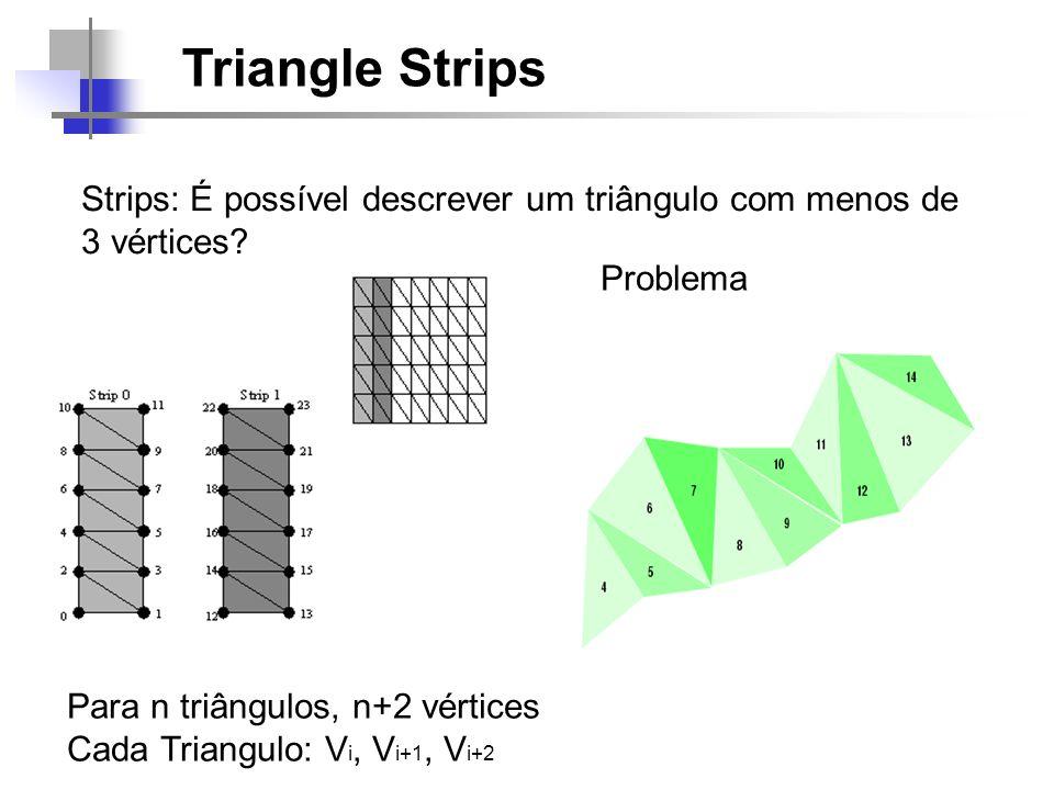 Triangle Strips Strips: É possível descrever um triângulo com menos de 3 vértices Problema. Para n triângulos, n+2 vértices.
