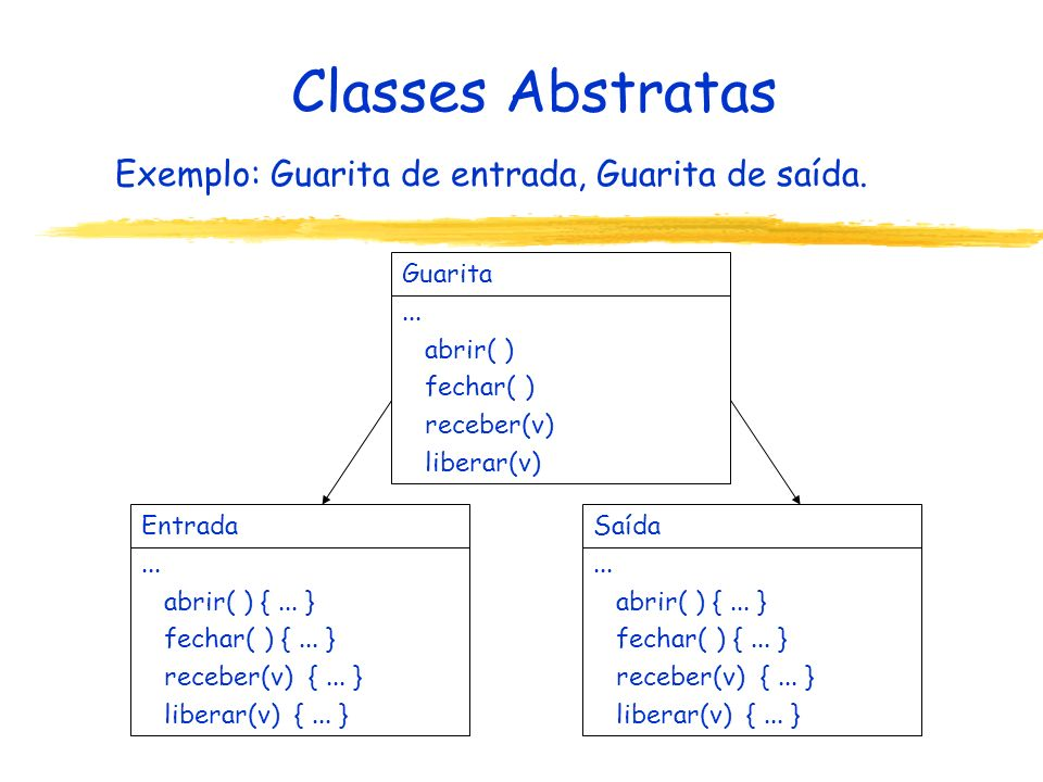 Exemplo: Guarita de entrada, Guarita de saída.