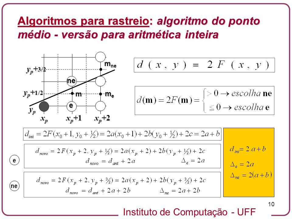 Algoritmos para rastreio: algoritmo do ponto médio - versão para aritmética inteira