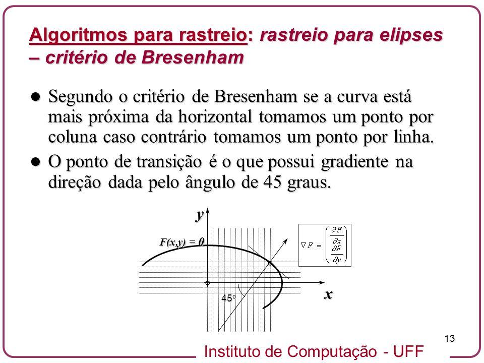 Algoritmos para rastreio: rastreio para elipses – critério de Bresenham