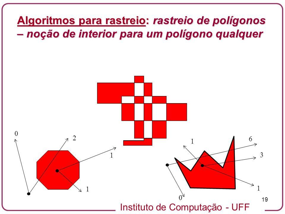 Algoritmos para rastreio: rastreio de polígonos – noção de interior para um polígono qualquer