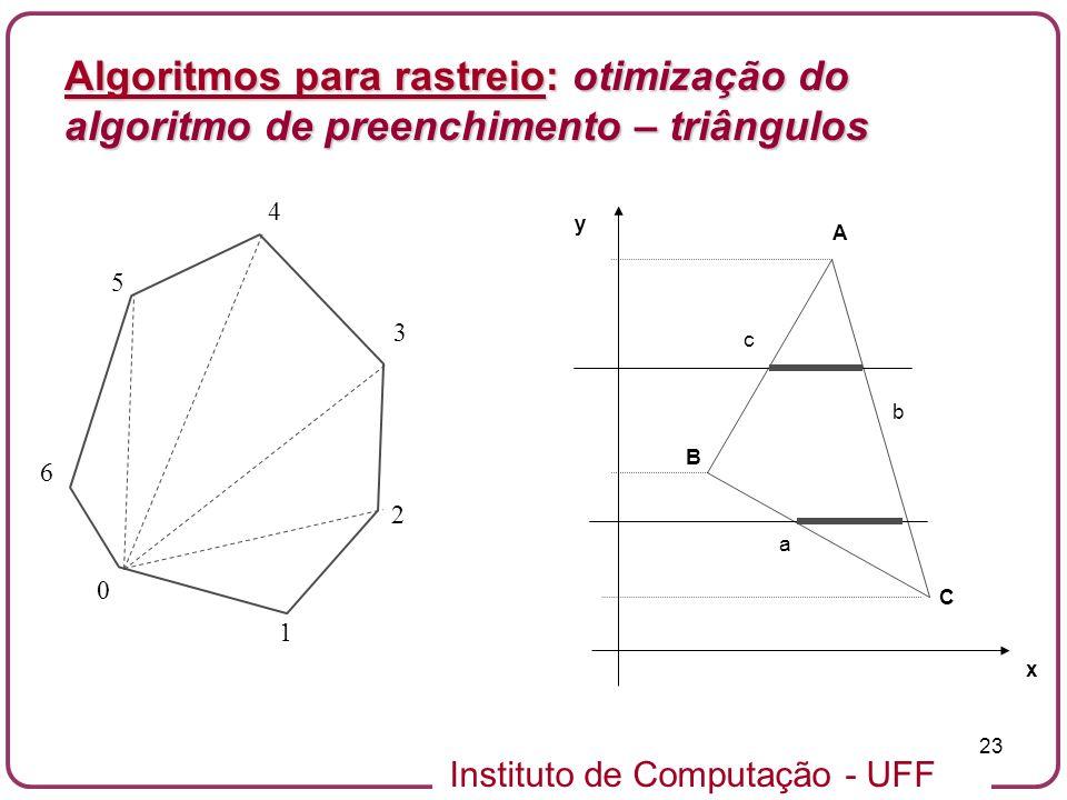Algoritmos para rastreio: otimização do algoritmo de preenchimento – triângulos