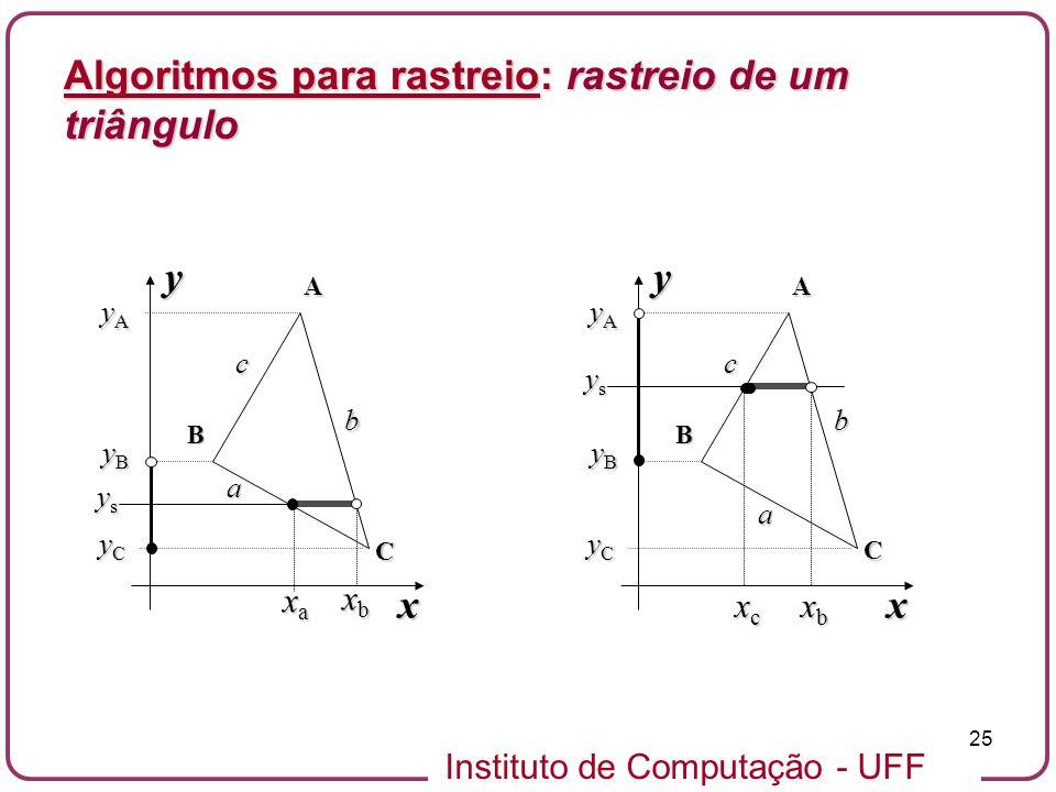 Algoritmos para rastreio: rastreio de um triângulo