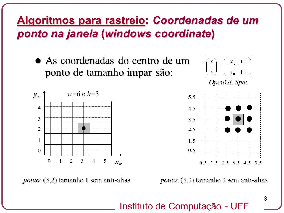 As coordenadas do centro de um ponto de tamanho impar são: