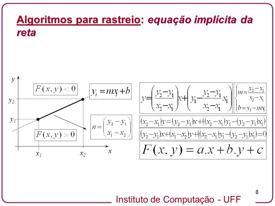 Algoritmos para rastreio: equação implícita da reta