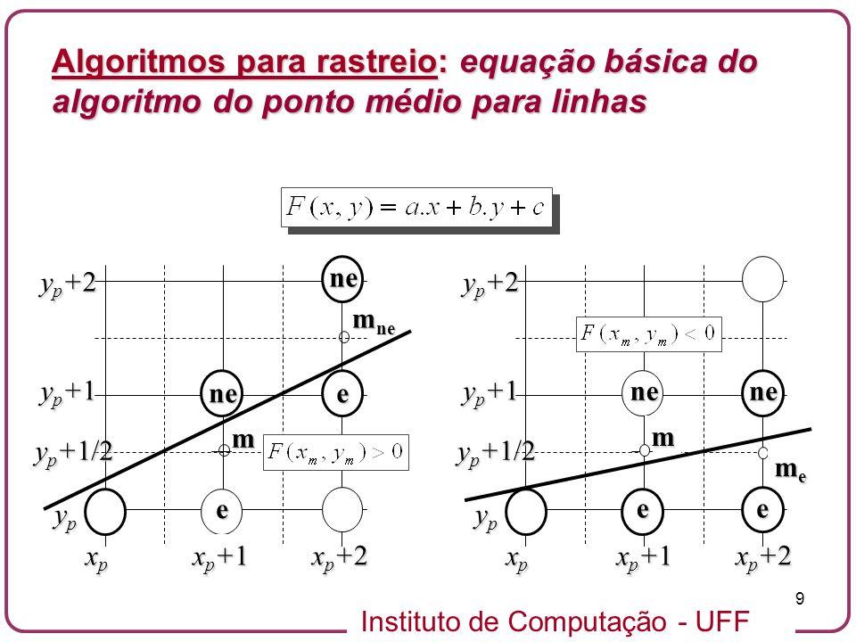 Algoritmos para rastreio: equação básica do algoritmo do ponto médio para linhas
