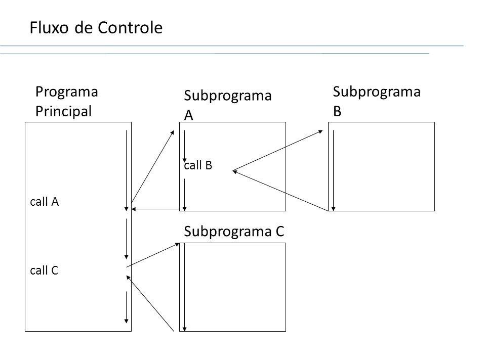 Fluxo de Controle Programa Principal Subprograma B Subprograma A