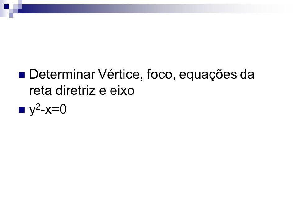 Determinar Vértice, foco, equações da reta diretriz e eixo