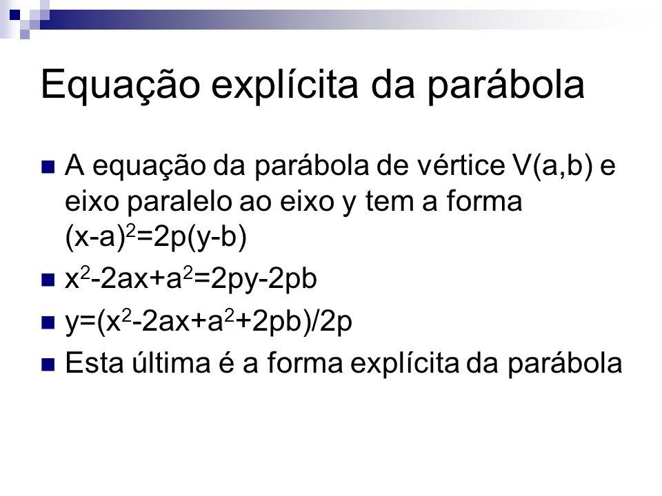 Equação explícita da parábola