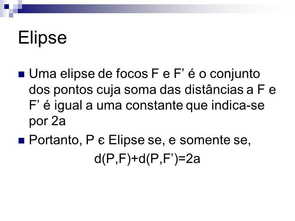 Elipse Uma elipse de focos F e F' é o conjunto dos pontos cuja soma das distâncias a F e F' é igual a uma constante que indica-se por 2a.