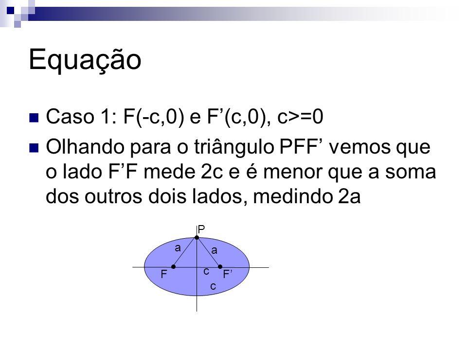 Equação Caso 1: F(-c,0) e F'(c,0), c>=0