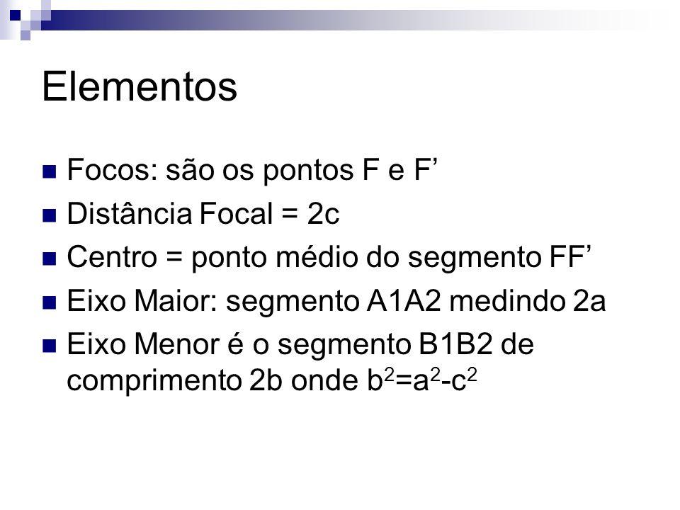 Elementos Focos: são os pontos F e F' Distância Focal = 2c