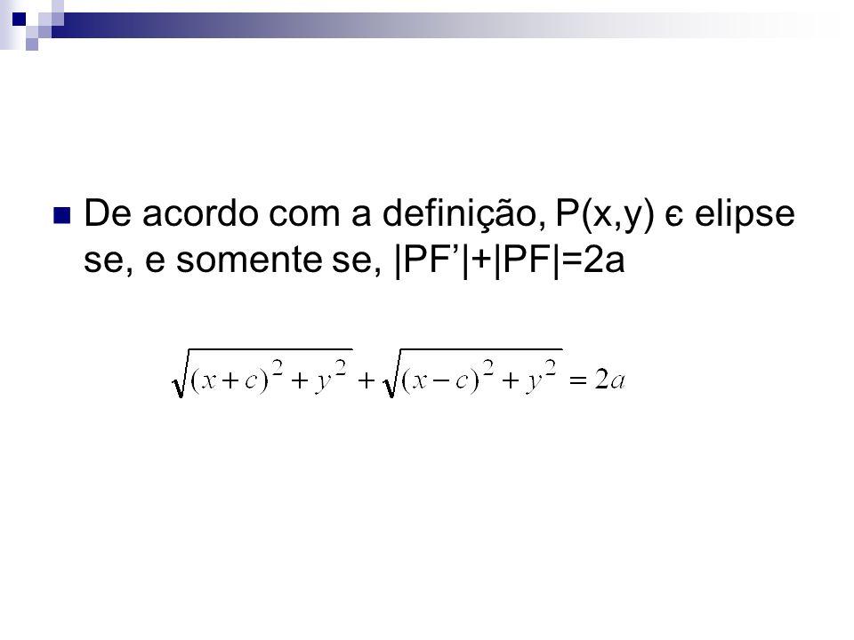 De acordo com a definição, P(x,y) є elipse se, e somente se, |PF'|+|PF|=2a