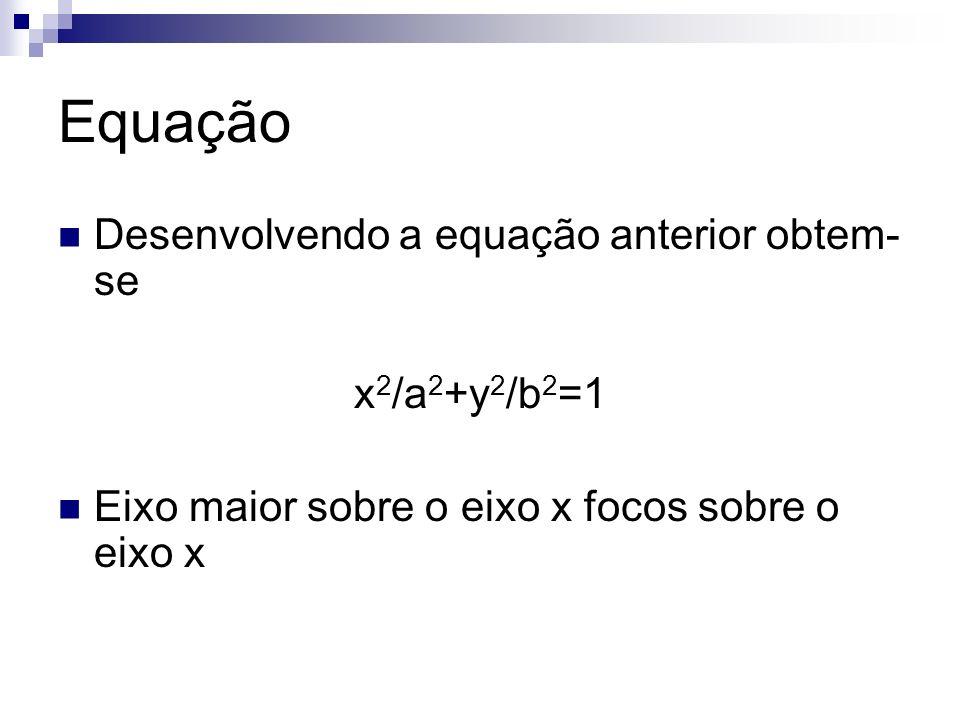 Equação Desenvolvendo a equação anterior obtem-se x2/a2+y2/b2=1