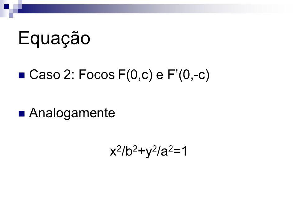 Equação Caso 2: Focos F(0,c) e F'(0,-c) Analogamente x2/b2+y2/a2=1