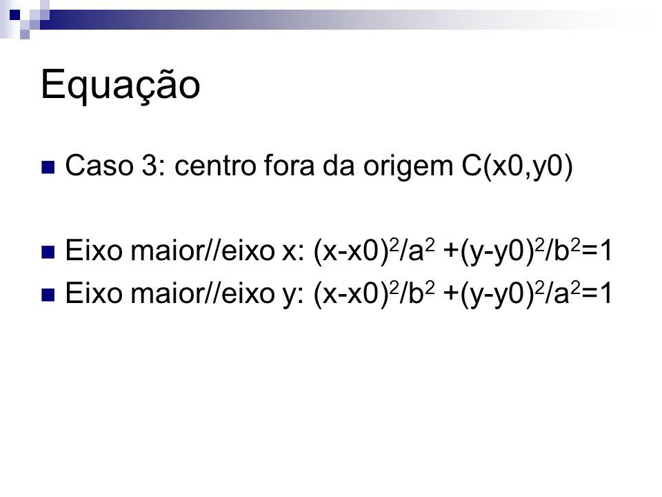 Equação Caso 3: centro fora da origem C(x0,y0)