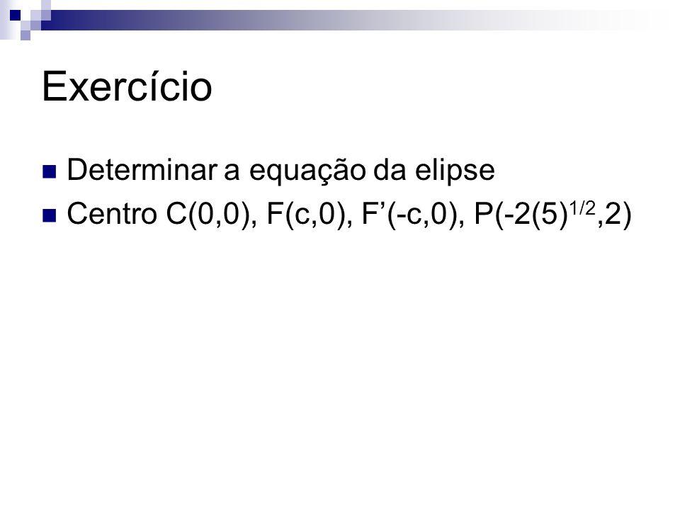 Exercício Determinar a equação da elipse