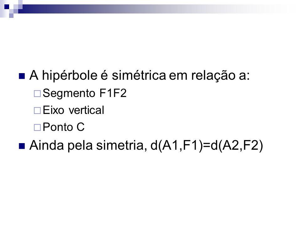 A hipérbole é simétrica em relação a: