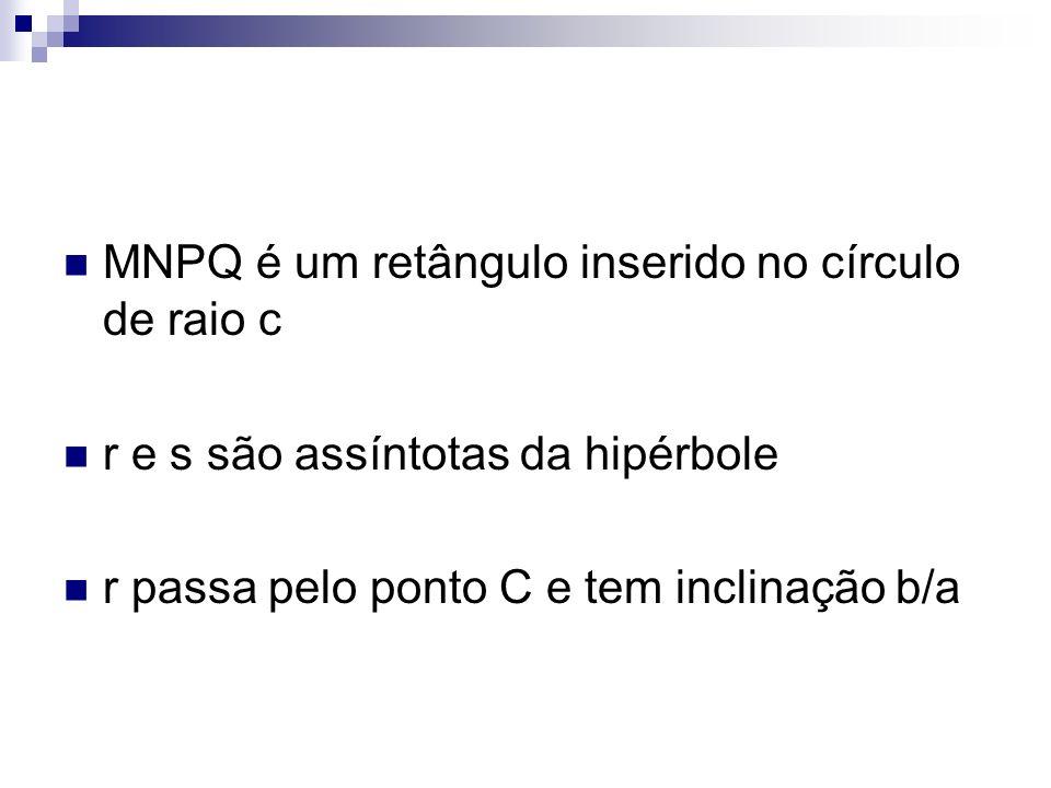 MNPQ é um retângulo inserido no círculo de raio c