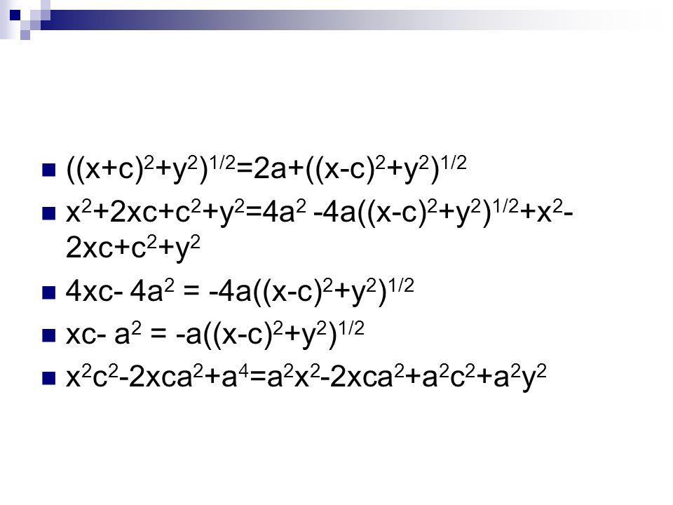 ((x+c)2+y2)1/2=2a+((x-c)2+y2)1/2