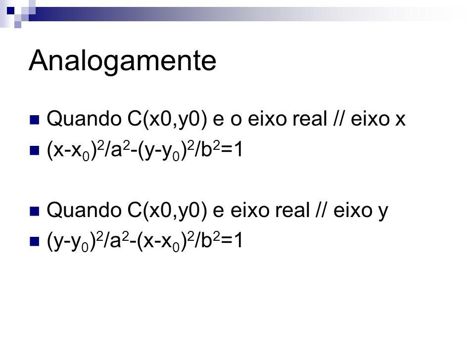 Analogamente Quando C(x0,y0) e o eixo real // eixo x