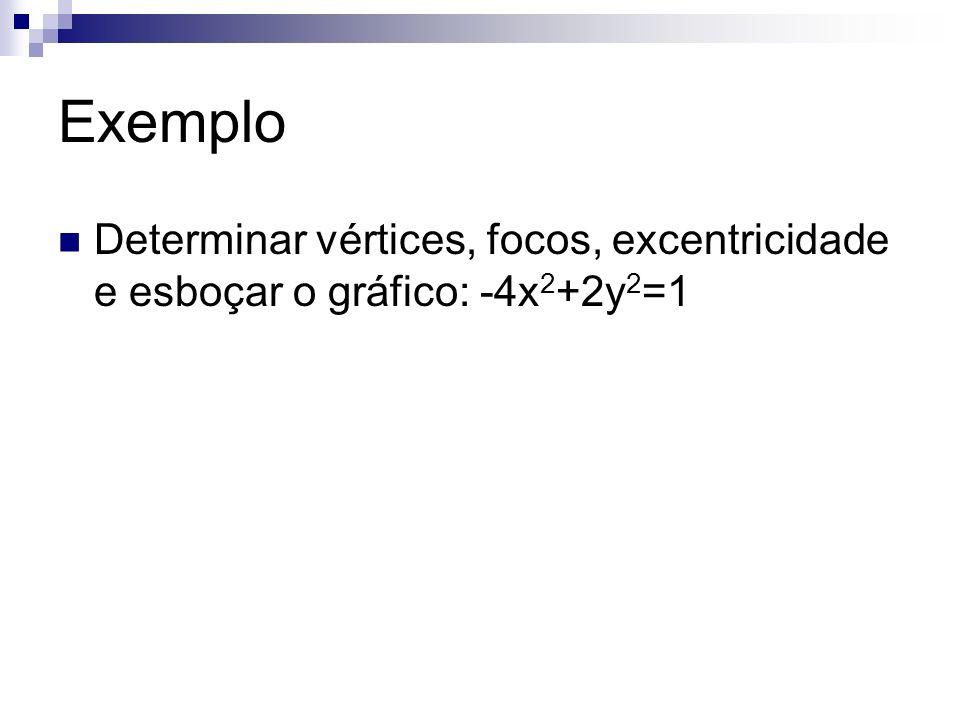Exemplo Determinar vértices, focos, excentricidade e esboçar o gráfico: -4x2+2y2=1