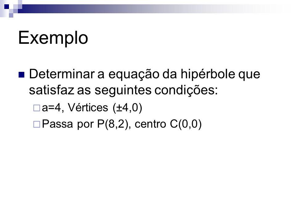 ExemploDeterminar a equação da hipérbole que satisfaz as seguintes condições: a=4, Vértices (±4,0) Passa por P(8,2), centro C(0,0)