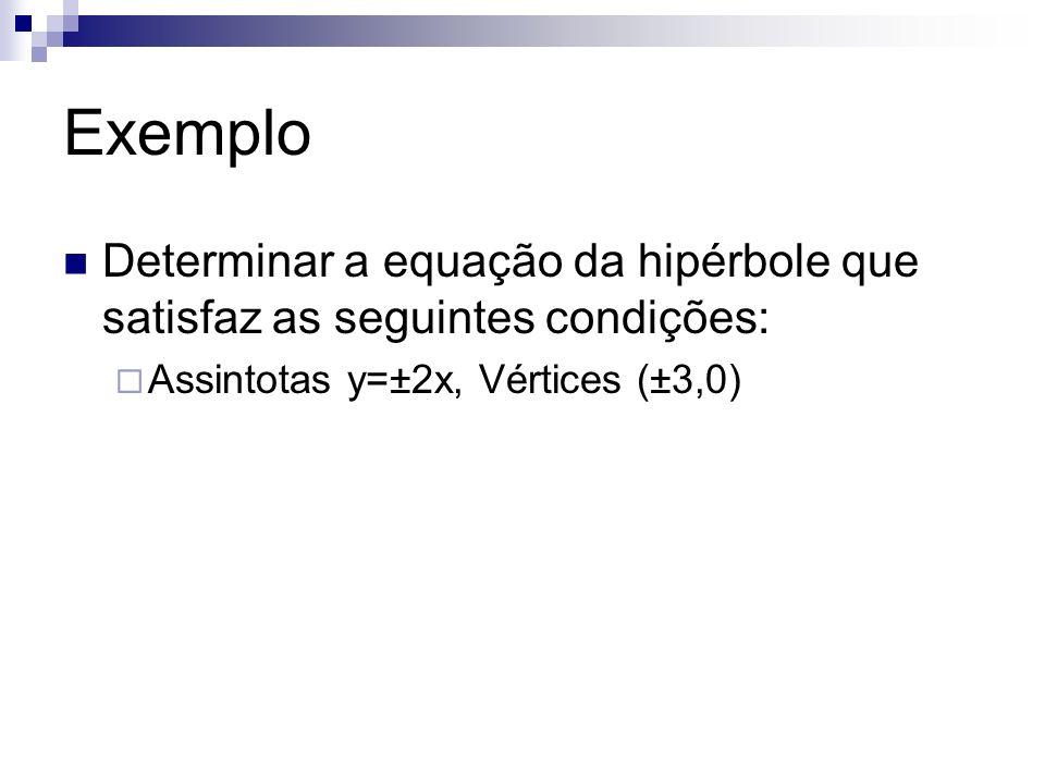 ExemploDeterminar a equação da hipérbole que satisfaz as seguintes condições: Assintotas y=±2x, Vértices (±3,0)