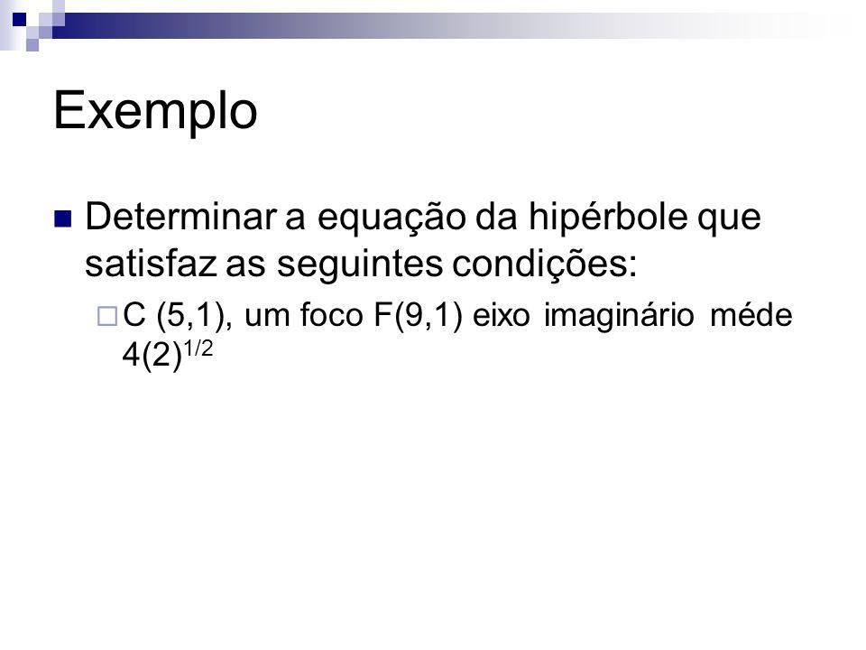 ExemploDeterminar a equação da hipérbole que satisfaz as seguintes condições: C (5,1), um foco F(9,1) eixo imaginário méde 4(2)1/2.