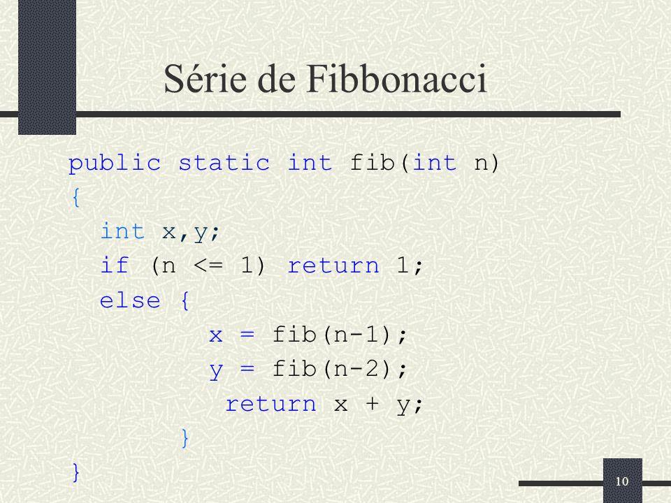 Série de Fibbonacci public static int fib(int n) { int x,y;