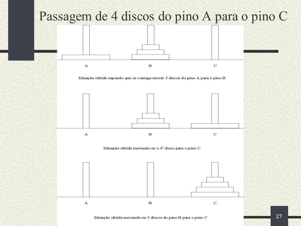 Passagem de 4 discos do pino A para o pino C