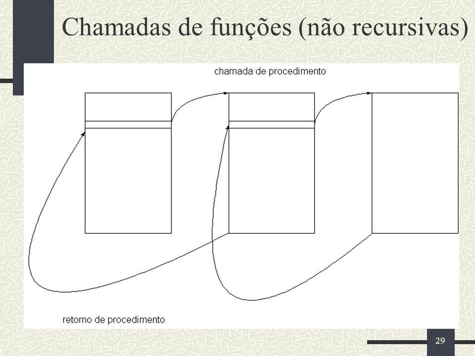 Chamadas de funções (não recursivas)