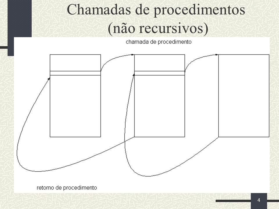 Chamadas de procedimentos (não recursivos)