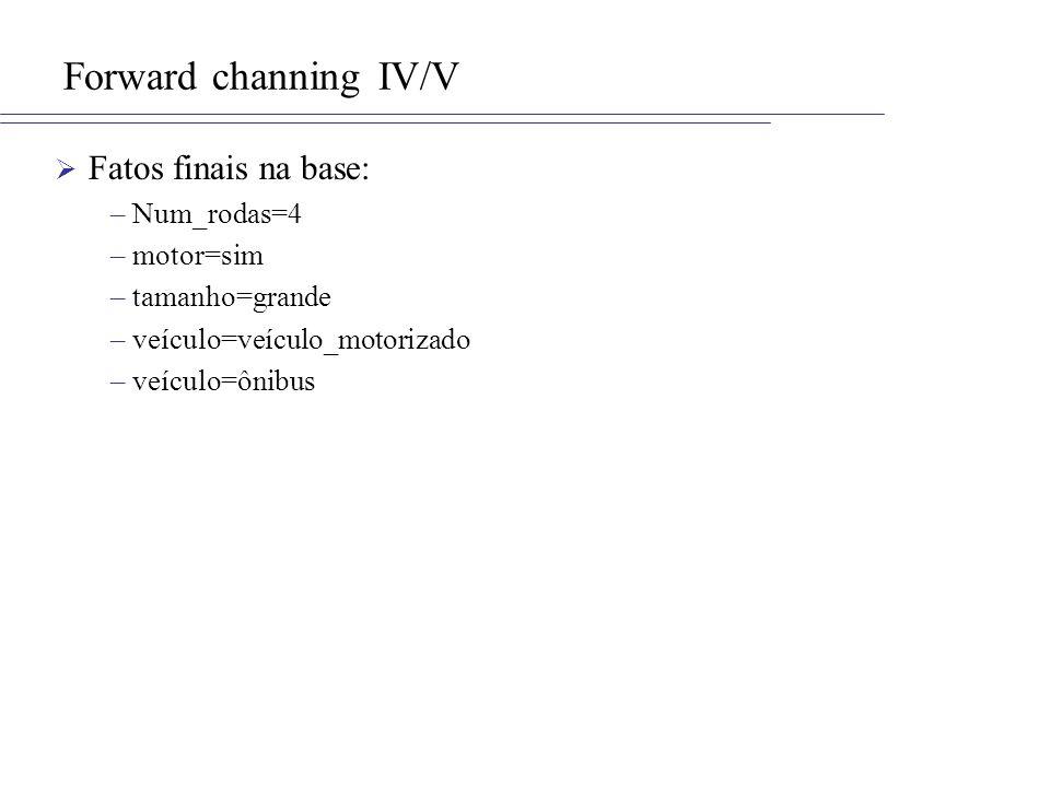 Forward channing IV/V Fatos finais na base: Num_rodas=4 motor=sim